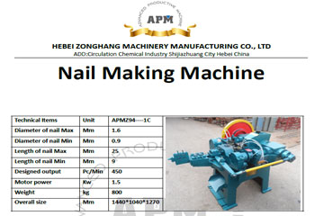 nail making machine.pdf
